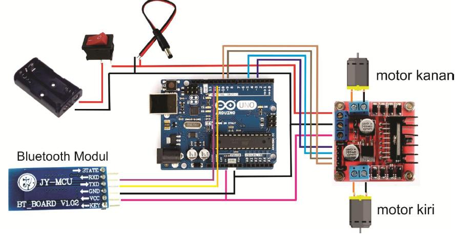 membuat mobil remote control  arduino  bluetooth