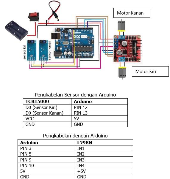 Membuat robot line follower sederhana dengan arduino jogjarobotika oke lanjut ke pengkabelan ccuart Image collections